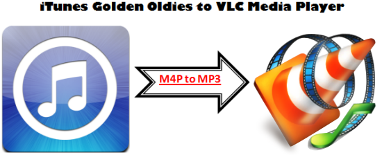 How to Convert iTunes M4P to MP3 for VLC?