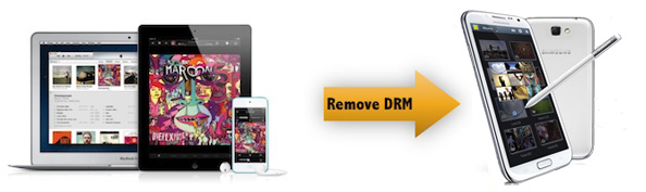 Convert iTunes DRM Videos to Galaxy Note 2