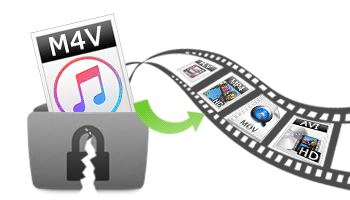 Convert iTunes 12 M4V to plain video formats on Yosemite