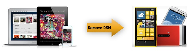 remove drm from itunes 11 to android devices