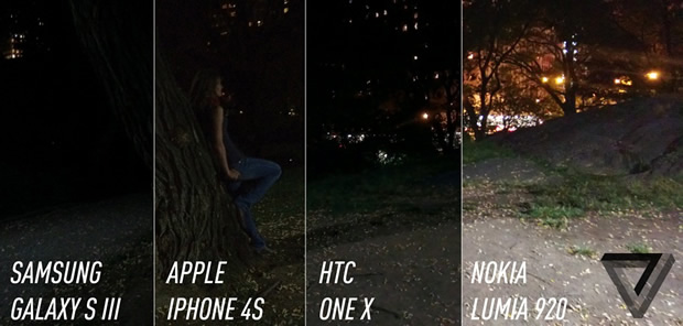 Contrast with other smartphones' cameras
