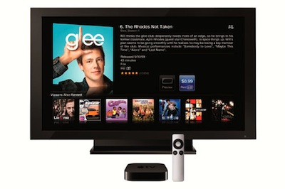 sync itunes movies to TV with Apple TV