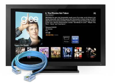 how to play itunes on tv