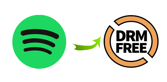 How to decrypt DRM from Spotify with DRM removal software