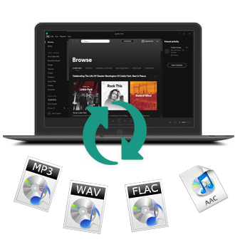 Spotify Audio Converter