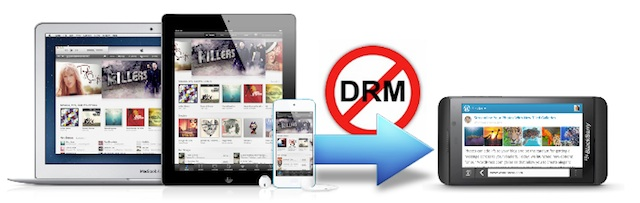 convert drm itunes movies to blackberry z10