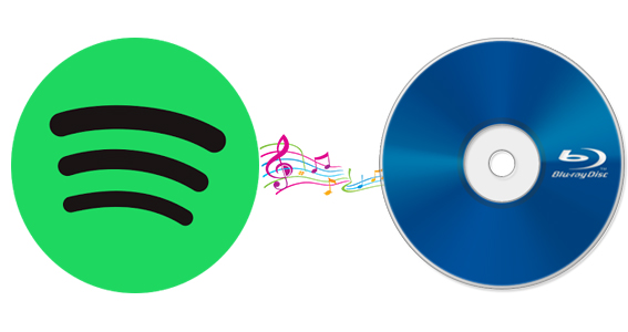 Burn Spotify Music to CD, Remove DRM from Spotify music