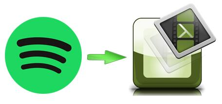 Import Spotify songs to Camtasia studio