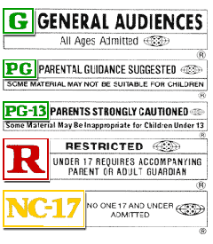 US Film Rating System